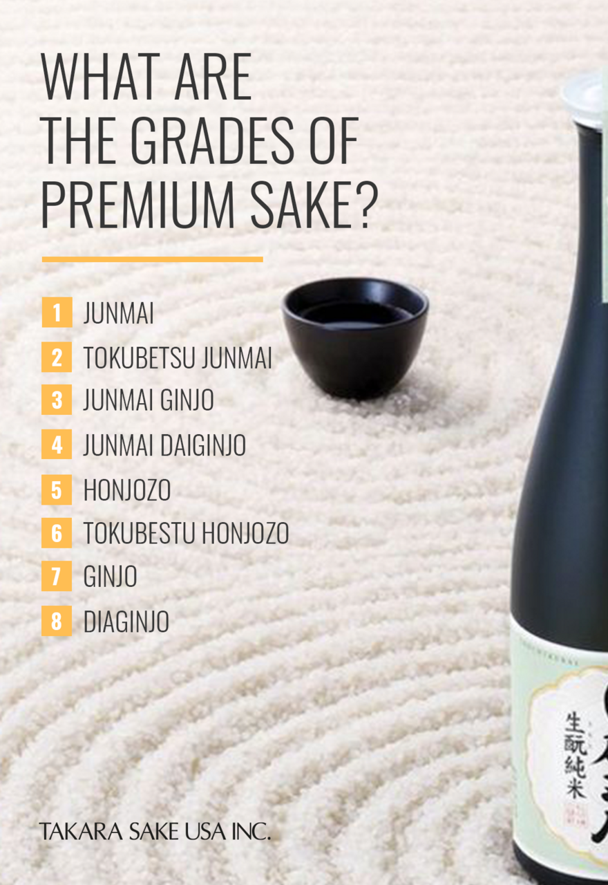 what are the grades of sake